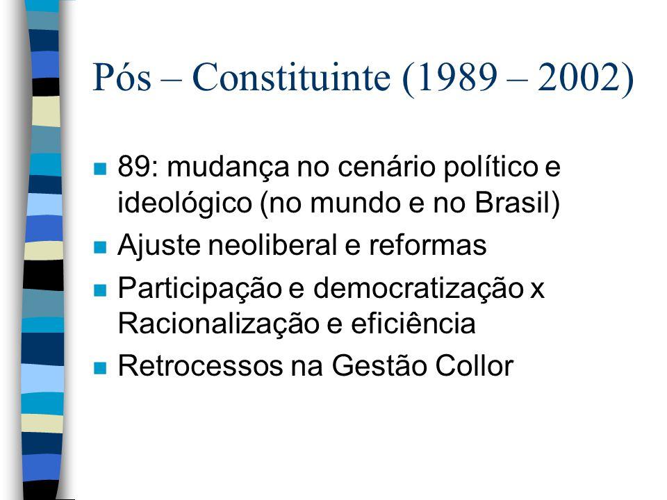 Pós – Constituinte (1989 – 2002) n 89: mudança no cenário político e ideológico (no mundo e no Brasil) n Ajuste neoliberal e reformas n Participação e