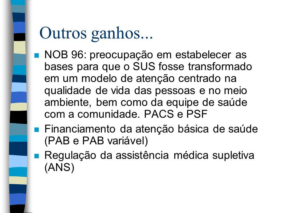 Outros ganhos... n NOB 96: preocupação em estabelecer as bases para que o SUS fosse transformado em um modelo de atenção centrado na qualidade de vida