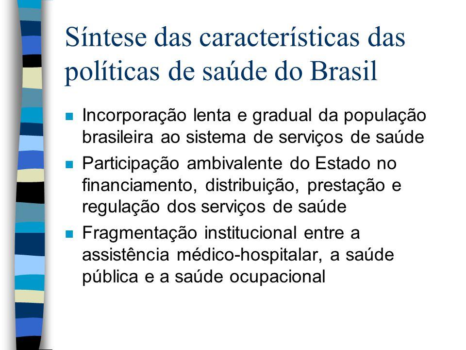 Síntese das características das políticas de saúde do Brasil n Incorporação lenta e gradual da população brasileira ao sistema de serviços de saúde n
