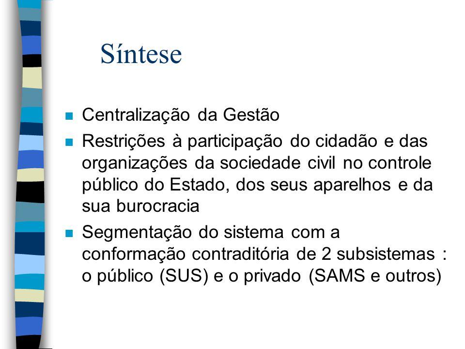 Síntese n Centralização da Gestão n Restrições à participação do cidadão e das organizações da sociedade civil no controle público do Estado, dos seus
