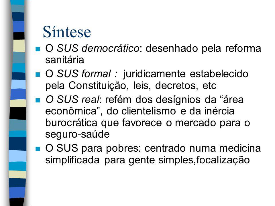 Síntese n O SUS democrático: desenhado pela reforma sanitária n O SUS formal : juridicamente estabelecido pela Constituição, leis, decretos, etc n O S