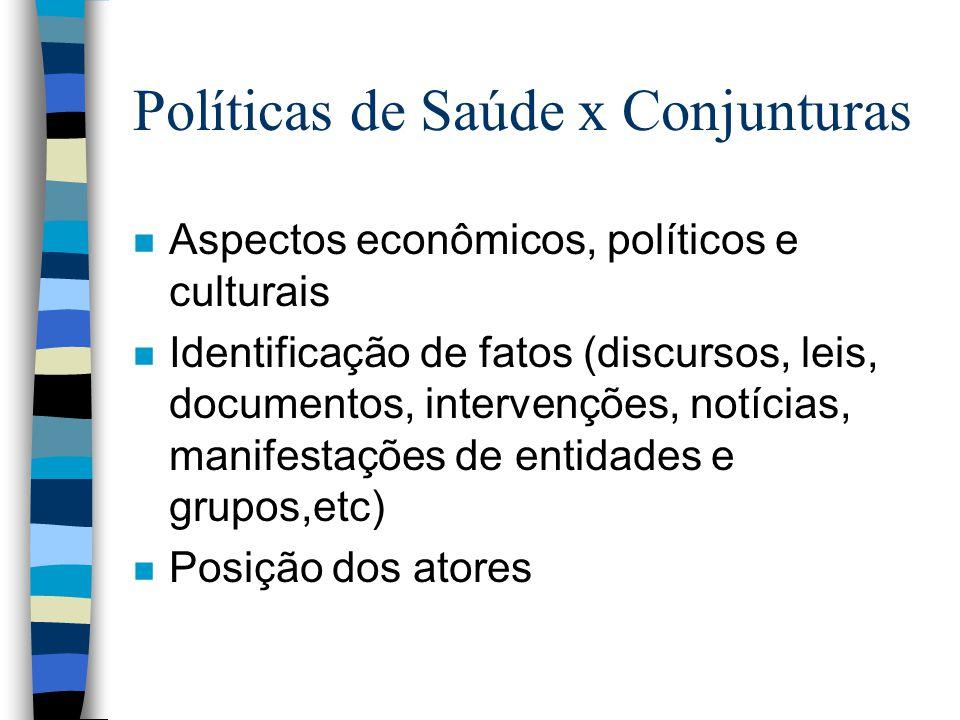 Políticas de Saúde x Conjunturas n Aspectos econômicos, políticos e culturais n Identificação de fatos (discursos, leis, documentos, intervenções, not