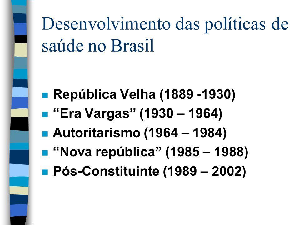 Desenvolvimento das políticas de saúde no Brasil n República Velha (1889 -1930) n Era Vargas (1930 – 1964) n Autoritarismo (1964 – 1984) n Nova repúbl