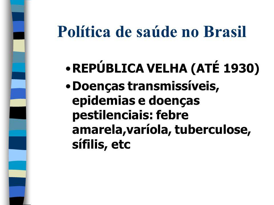 Política de saúde no Brasil REPÚBLICA VELHA (ATÉ 1930) Doenças transmissíveis, epidemias e doenças pestilenciais: febre amarela,varíola, tuberculose,