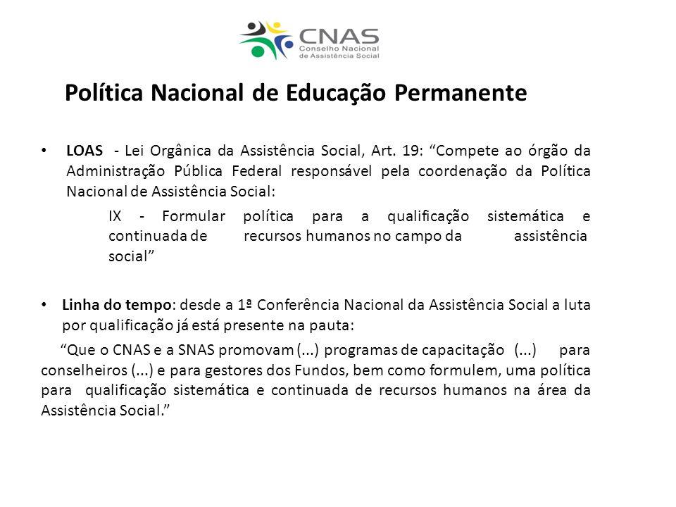 Política Nacional de Educação Permanente LOAS - Lei Orgânica da Assistência Social, Art. 19: Compete ao órgão da Administração Pública Federal respons