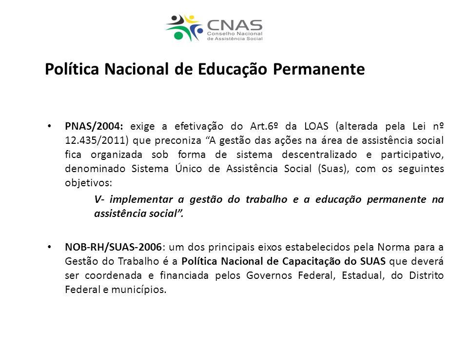 Política Nacional de Educação Permanente PNAS/2004: exige a efetivação do Art.6º da LOAS (alterada pela Lei nº 12.435/2011) que preconiza A gestão das