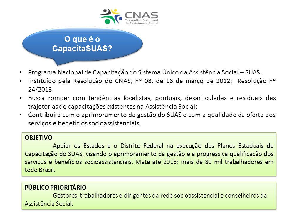 Programa Nacional de Capacitação do Sistema Único da Assistência Social – SUAS; Instituído pela Resolução do CNAS, nº 08, de 16 de março de 2012; Resolução nº 24/2013.