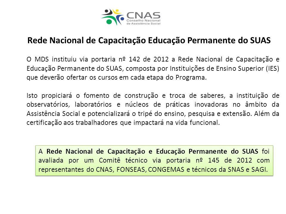 O MDS instituiu via portaria nº 142 de 2012 a Rede Nacional de Capacitação e Educação Permanente do SUAS, composta por Instituições de Ensino Superior (IES) que deverão ofertar os cursos em cada etapa do Programa.