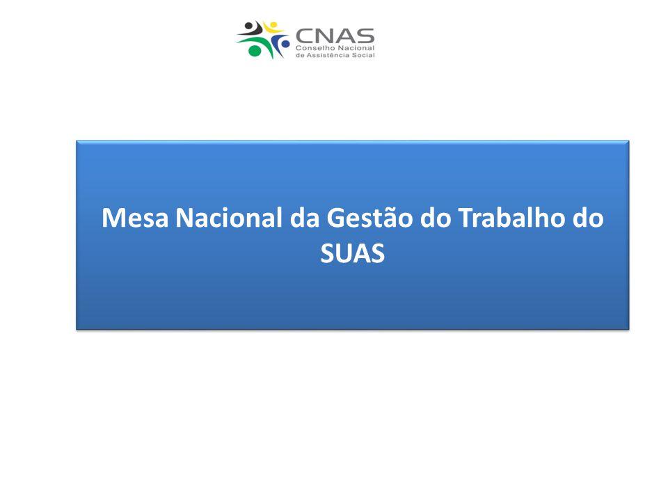 Mesa Nacional da Gestão do Trabalho do SUAS