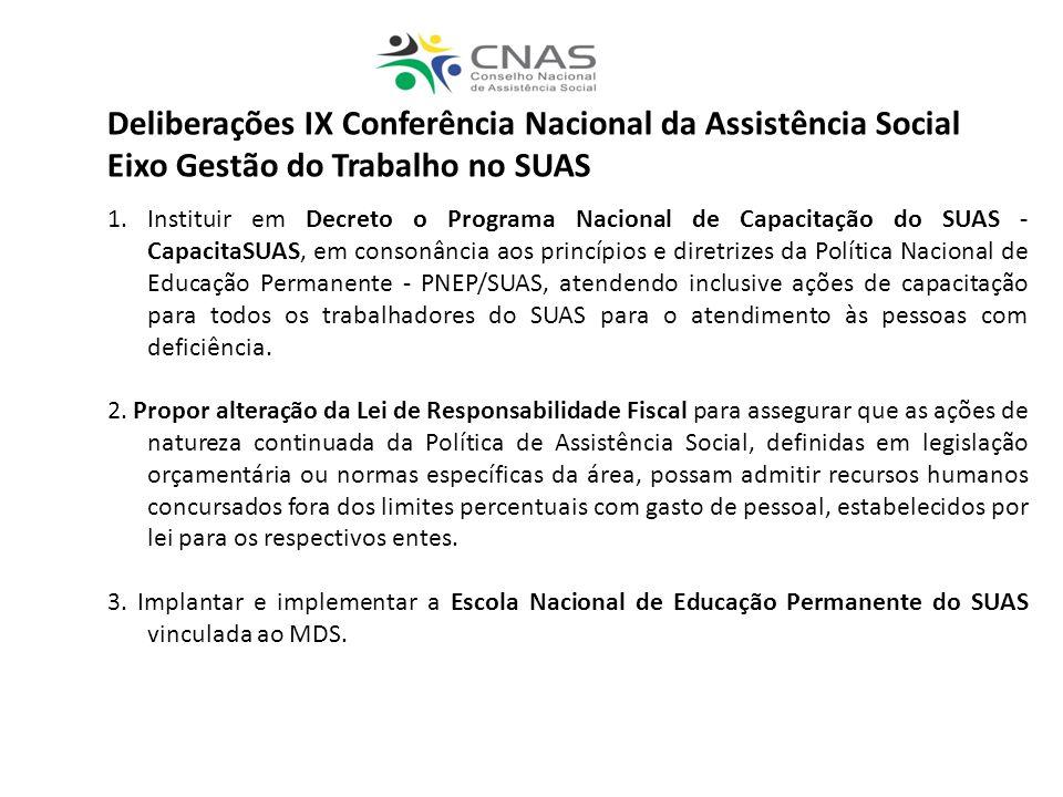 Deliberações IX Conferência Nacional da Assistência Social Eixo Gestão do Trabalho no SUAS 1.Instituir em Decreto o Programa Nacional de Capacitação d