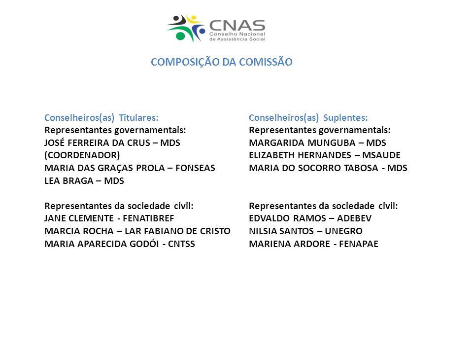 Conselheiros(as) Titulares: Representantes governamentais: JOSÉ FERREIRA DA CRUS – MDS (COORDENADOR) MARIA DAS GRAÇAS PROLA – FONSEAS LEA BRAGA – MDS Representantes da sociedade civil: JANE CLEMENTE - FENATIBREF MARCIA ROCHA – LAR FABIANO DE CRISTO MARIA APARECIDA GODÓI - CNTSS Conselheiros(as) Suplentes: Representantes governamentais: MARGARIDA MUNGUBA – MDS ELIZABETH HERNANDES – MSAUDE MARIA DO SOCORRO TABOSA - MDS Representantes da sociedade civil: EDVALDO RAMOS – ADEBEV NILSIA SANTOS – UNEGRO MARIENA ARDORE - FENAPAE COMPOSIÇÃO DA COMISSÃO
