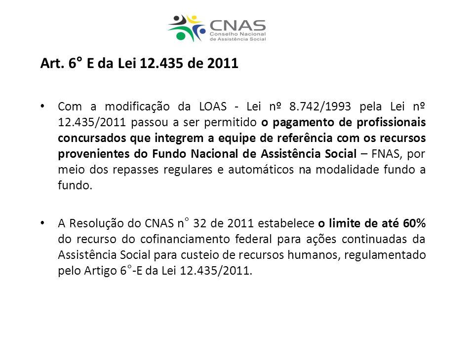 Art. 6° E da Lei 12.435 de 2011 Com a modificação da LOAS - Lei nº 8.742/1993 pela Lei nº 12.435/2011 passou a ser permitido o pagamento de profission