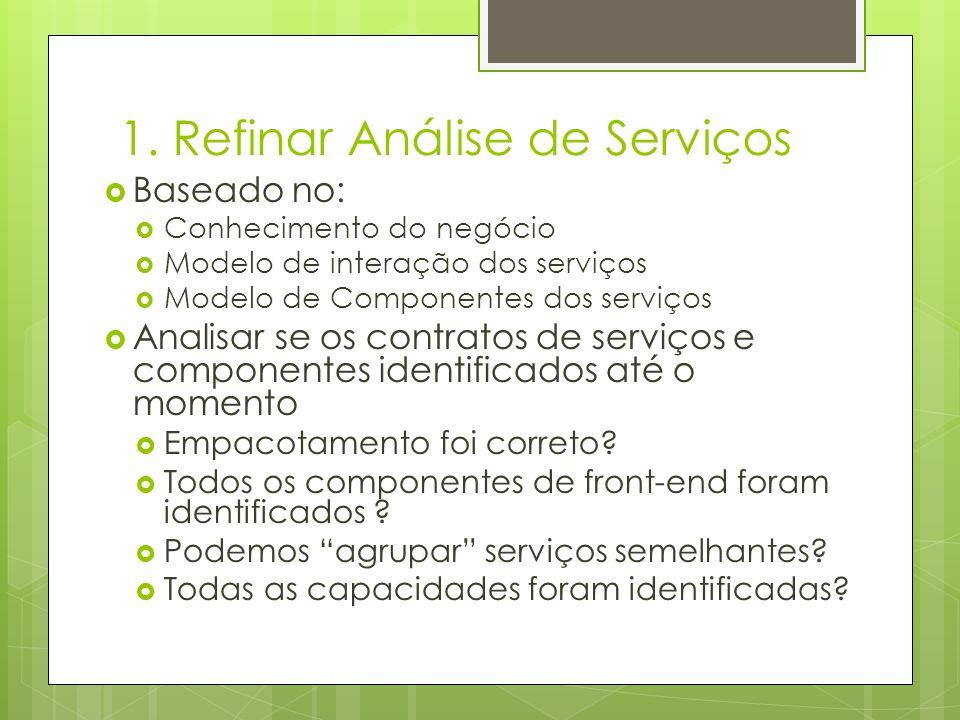 1. Refinar Análise de Serviços Baseado no: Conhecimento do negócio Modelo de interação dos serviços Modelo de Componentes dos serviços Analisar se os