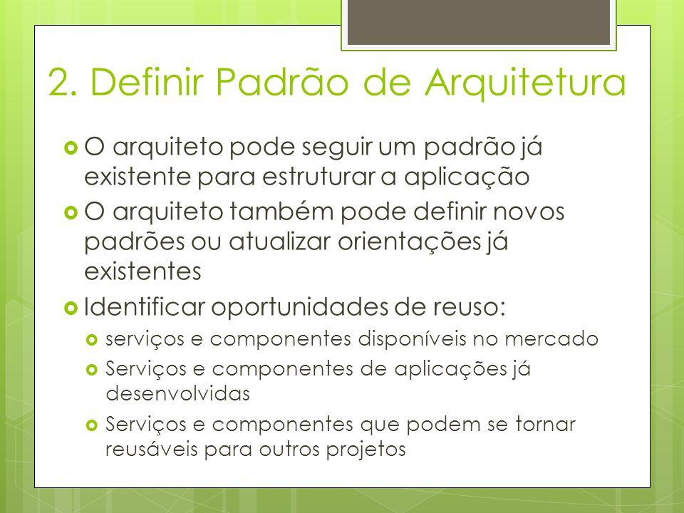 2. Definir Padrão de Arquitetura O arquiteto pode seguir um padrão já existente para estruturar a aplicação O arquiteto também pode definir novos padr