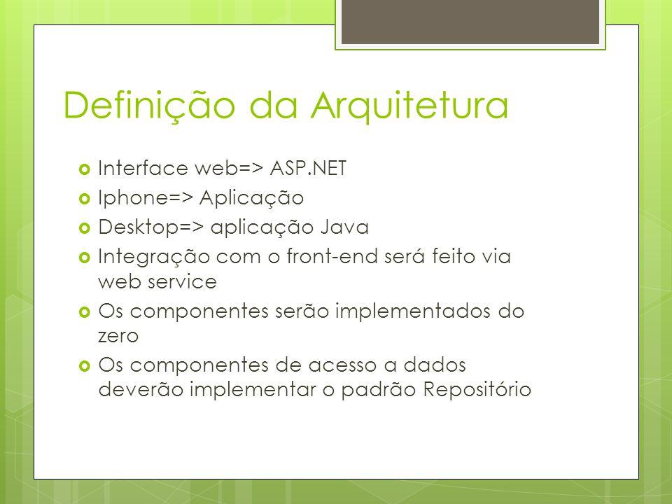 Definição da Arquitetura Interface web=> ASP.NET Iphone=> Aplicação Desktop=> aplicação Java Integração com o front-end será feito via web service Os