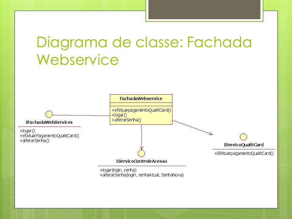 Diagrama de classe: Fachada Webservice