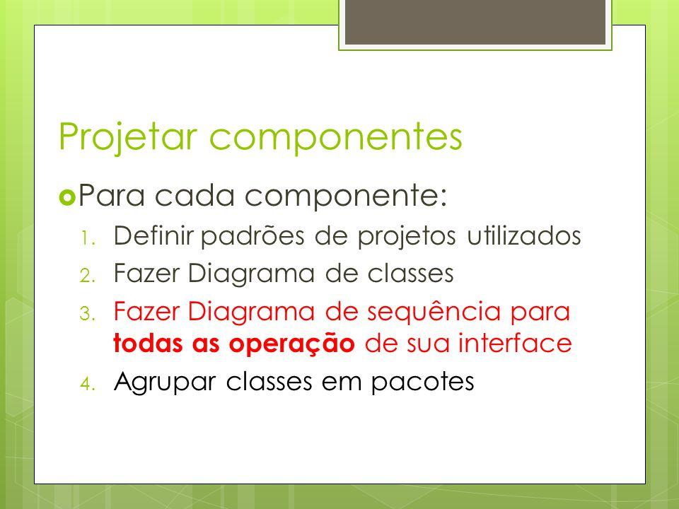 Projetar componentes Para cada componente: 1. Definir padrões de projetos utilizados 2. Fazer Diagrama de classes 3. Fazer Diagrama de sequência para
