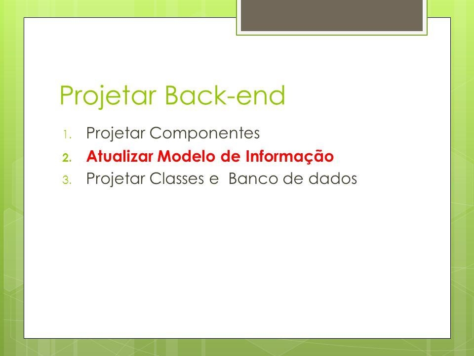 Projetar Back-end 1. Projetar Componentes 2. Atualizar Modelo de Informação 3. Projetar Classes e Banco de dados