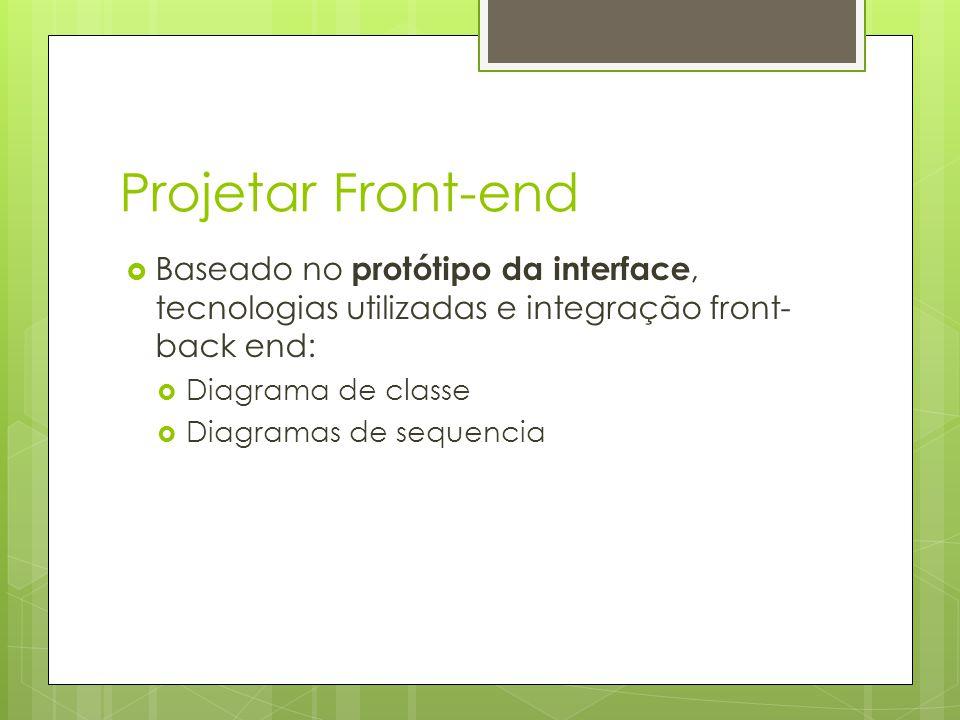 Projetar Front-end Baseado no protótipo da interface, tecnologias utilizadas e integração front- back end: Diagrama de classe Diagramas de sequencia