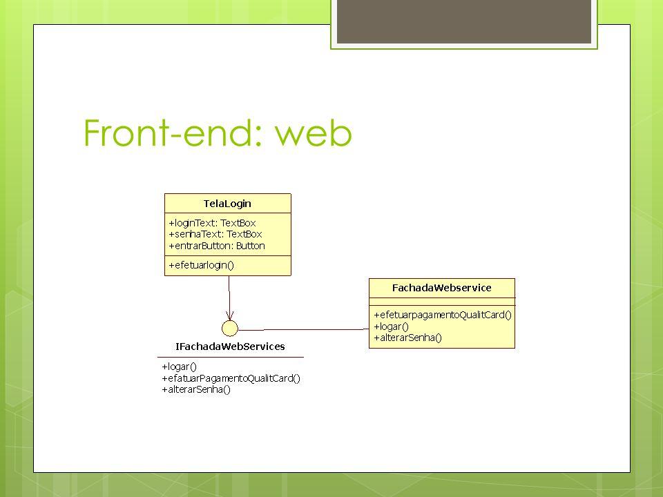 Front-end: web