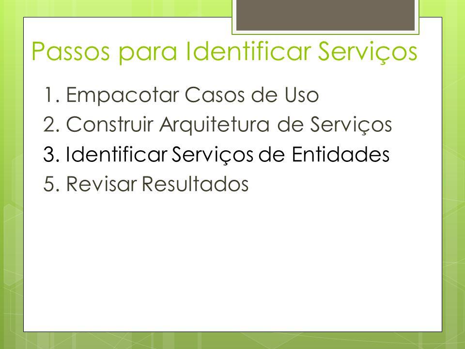 Passos para Identificar Serviços 1. Empacotar Casos de Uso 2. Construir Arquitetura de Serviços 3. Identificar Serviços de Entidades 5. Revisar Result