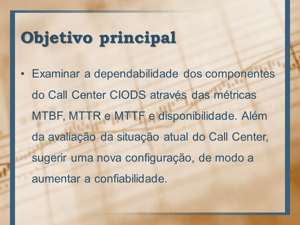 Objetivo principal Examinar a dependabilidade dos componentes do Call Center CIODS através das métricas MTBF, MTTR e MTTF e disponibilidade. Além da a