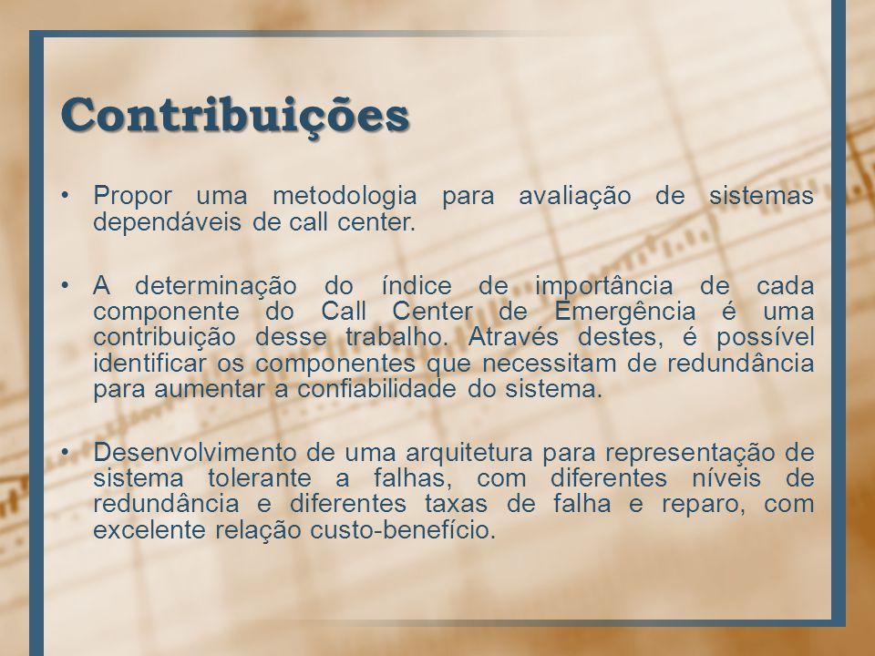 Contribuições Propor uma metodologia para avaliação de sistemas dependáveis de call center. A determinação do índice de importância de cada componente