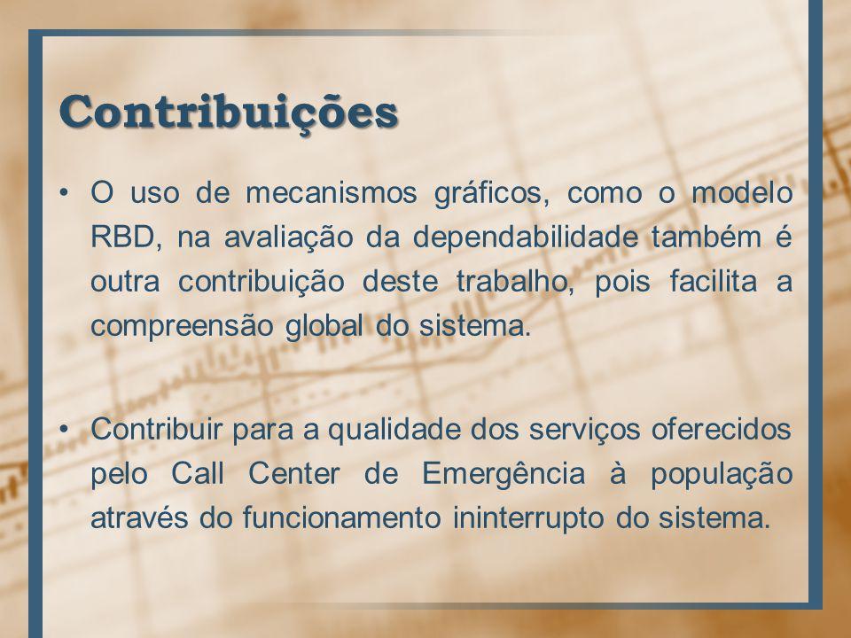 Contribuições O uso de mecanismos gráficos, como o modelo RBD, na avaliação da dependabilidade também é outra contribuição deste trabalho, pois facili