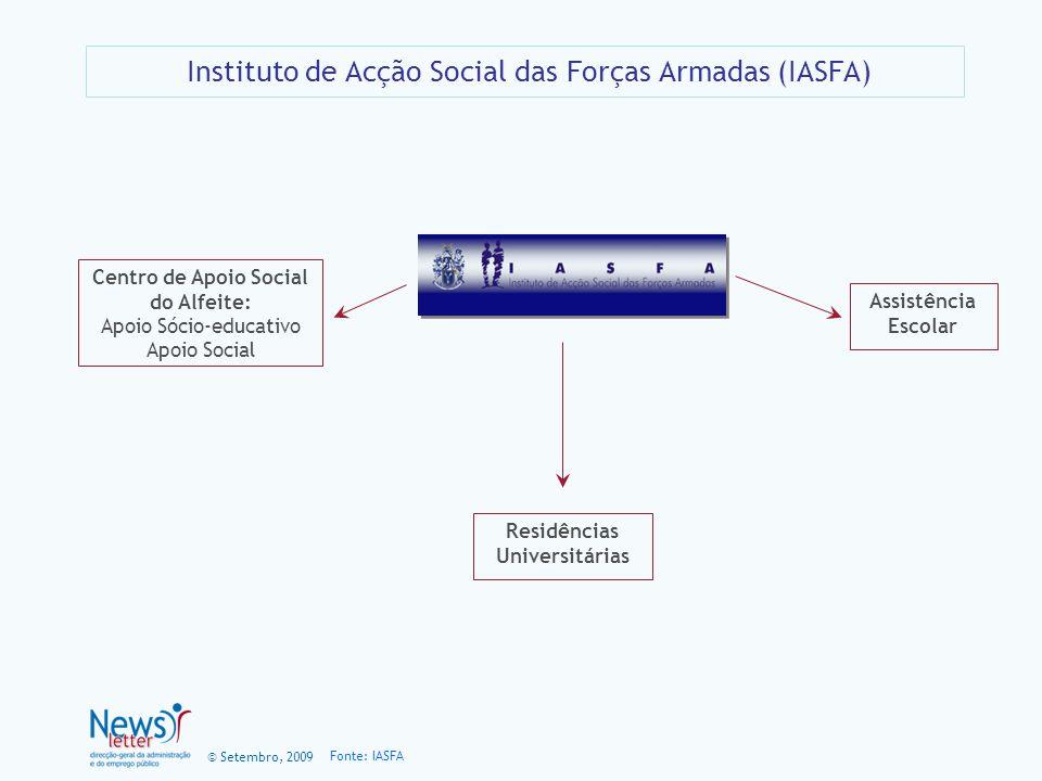 © Setembro, 2009 Instituto de Acção Social das Forças Armadas (IASFA) Fonte: IASFA Centro de Apoio Social do Alfeite: Apoio Sócio-educativo Apoio Soci