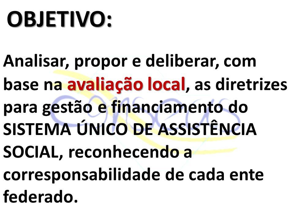 OBJETIVO: avaliação local Analisar, propor e deliberar, com base na avaliação local, as diretrizes para gestão e financiamento do SISTEMA ÚNICO DE ASS