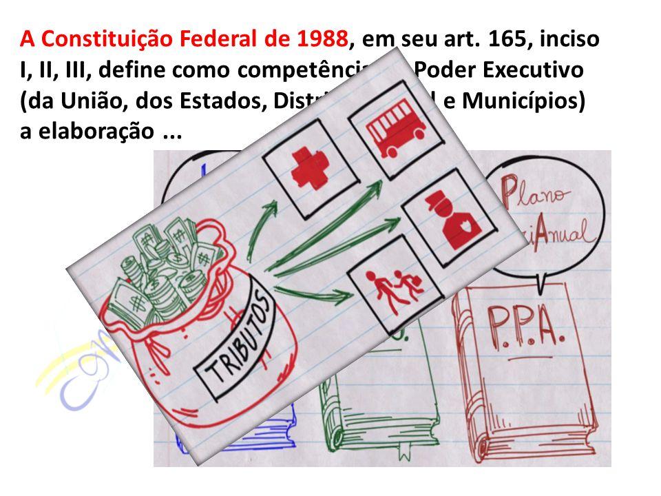 A Constituição Federal de 1988, em seu art. 165, inciso I, II, III, define como competência do Poder Executivo (da União, dos Estados, Distrito Federa