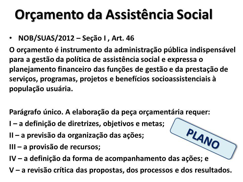 Orçamento da Assistência Social NOB/SUAS/2012 – Seção I, Art. 46 O orçamento é instrumento da administração pública indispensável para a gestão da pol