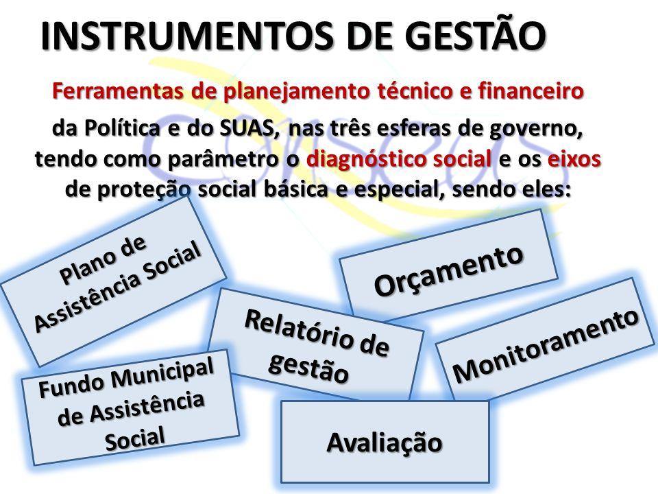 INSTRUMENTOS DE GESTÃO Ferramentas de planejamento técnico e financeiro da Política e do SUAS, nas três esferas de governo, tendo como parâmetro o dia