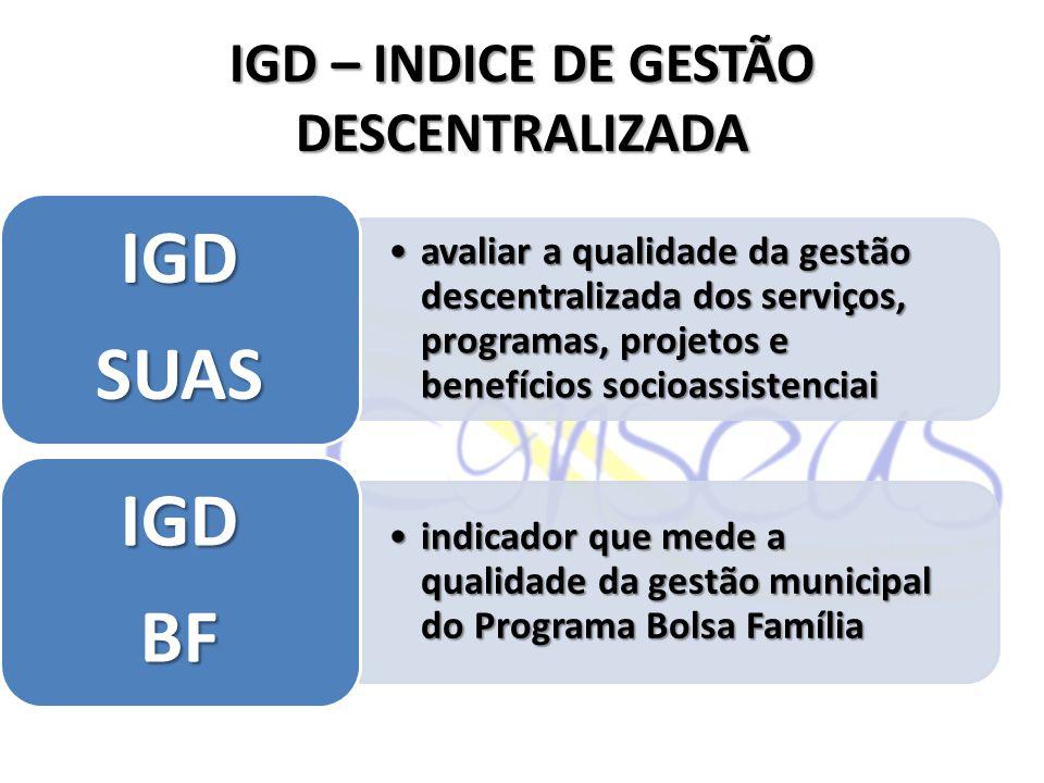 IGD – INDICE DE GESTÃO DESCENTRALIZADA avaliar a qualidade da gestão descentralizada dos serviços, programas, projetos e benefícios socioassistenciaia