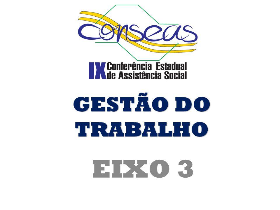 EIXO 3 GESTÃO DO TRABALHO
