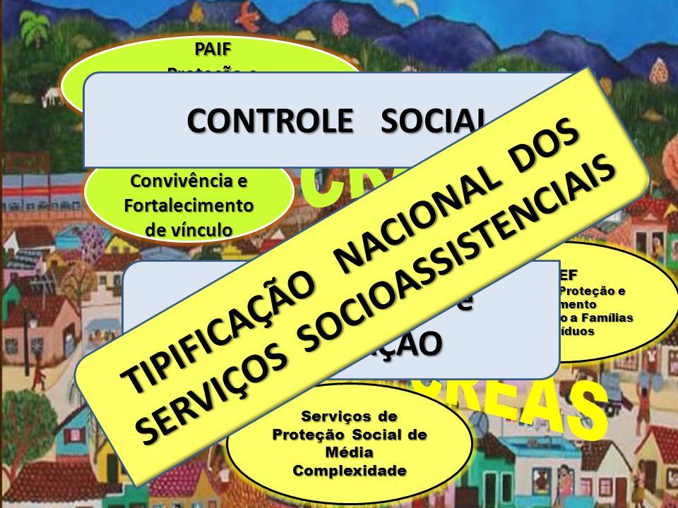 Serviço de Convivência e Fortalecimento de vínculo PAEF Serviço de Proteção e Atendimento Especializado a Famílias e Indivíduos PAIF Proteção e Atendi