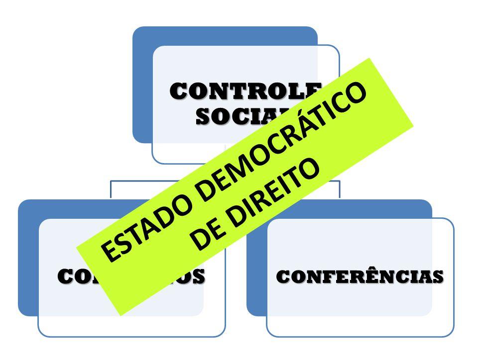 CONTROLE SOCIAL CONSELHOSCONFERÊNCIAS ESTADO DEMOCRÁTICO DE DIREITO