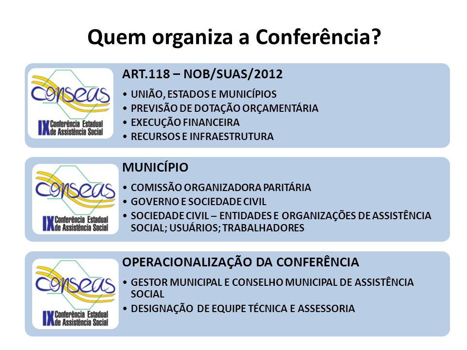 Quem organiza a Conferência? ART.118 – NOB/SUAS/2012 UNIÃO, ESTADOS E MUNICÍPIOS PREVISÃO DE DOTAÇÃO ORÇAMENTÁRIA EXECUÇÃO FINANCEIRA RECURSOS E INFRA