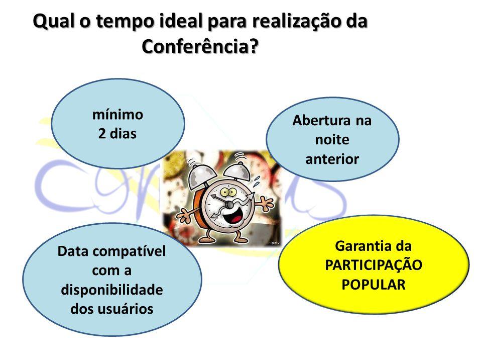 Qual o tempo ideal para realização da Conferência? mínimo 2 dias Abertura na noite anterior Data compatível com a disponibilidade dos usuários Garanti