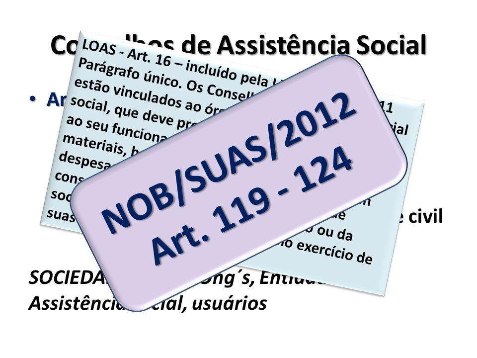Conselhos de Assistência Social Art. 16 – LOAS Art. 16 – LOAS Instância deliberativa do SUAS Caráter permanente Composição paritária – governo e socie