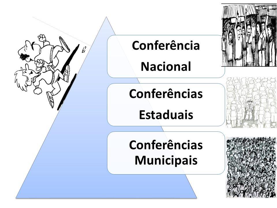 Conferência Nacional Conferências Estaduais Conferências Municipais