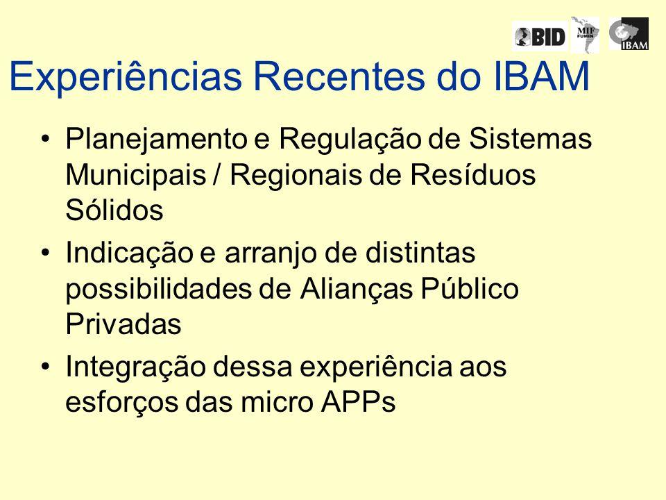 Experiências Recentes do IBAM Planejamento e Regulação de Sistemas Municipais / Regionais de Resíduos Sólidos Indicação e arranjo de distintas possibilidades de Alianças Público Privadas Integração dessa experiência aos esforços das micro APPs