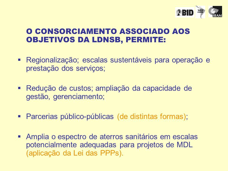 O CONSORCIAMENTO ASSOCIADO AOS OBJETIVOS DA LDNSB, PERMITE: Regionalização; escalas sustentáveis para operação e prestação dos serviços; Redução de custos; ampliação da capacidade de gestão, gerenciamento; Parcerias público-públicas (de distintas formas); Amplia o espectro de aterros sanitários em escalas potencialmente adequadas para projetos de MDL (aplicação da Lei das PPPs).