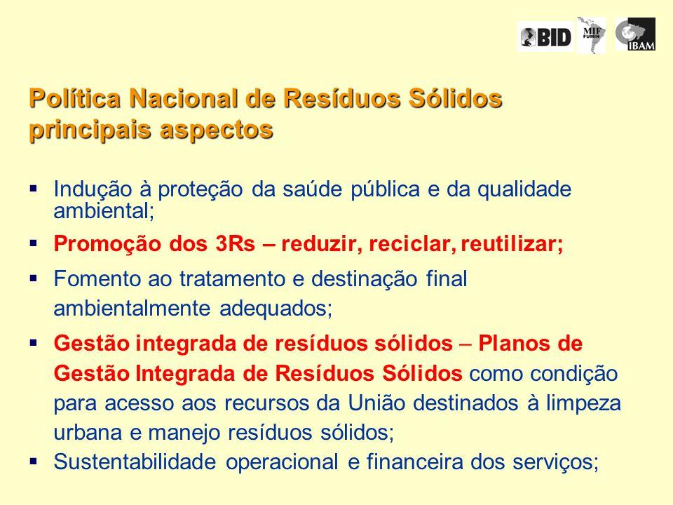 Política Nacional de Resíduos Sólidos principais aspectos Indução à proteção da saúde pública e da qualidade ambiental; Promoção dos 3Rs – reduzir, reciclar, reutilizar; Fomento ao tratamento e destinação final ambientalmente adequados; Gestão integrada de resíduos sólidos – Planos de Gestão Integrada de Resíduos Sólidos como condição para acesso aos recursos da União destinados à limpeza urbana e manejo resíduos sólidos; Sustentabilidade operacional e financeira dos serviços;