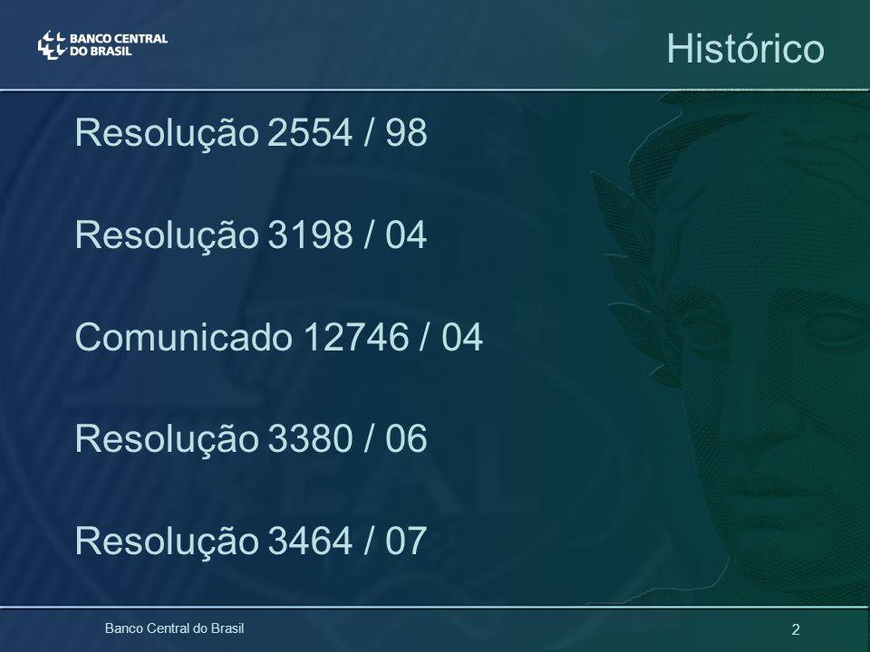 2 Banco Central do Brasil Histórico Resolução 2554 / 98 Resolução 3198 / 04 Comunicado 12746 / 04 Resolução 3380 / 06 Resolução 3464 / 07