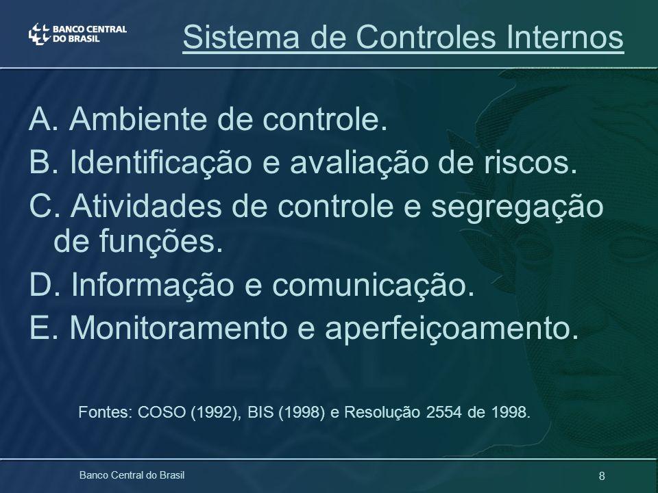 8 Banco Central do Brasil Sistema de Controles Internos A. Ambiente de controle. B. Identificação e avaliação de riscos. C. Atividades de controle e s