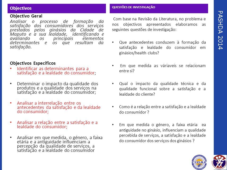 PASHDA 2014 Objectivos Objectivo Geral Analisar o processo de formação da satisfação dos consumidores dos serviços prestados pelos ginásios da Cidade