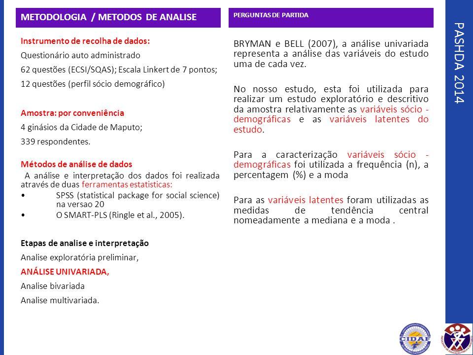PASHDA 2014 METODOLOGIA / METODOS DE ANALISE Instrumento de recolha de dados: Questionário auto administrado 62 questões (ECSI/SQAS); Escala Linkert d