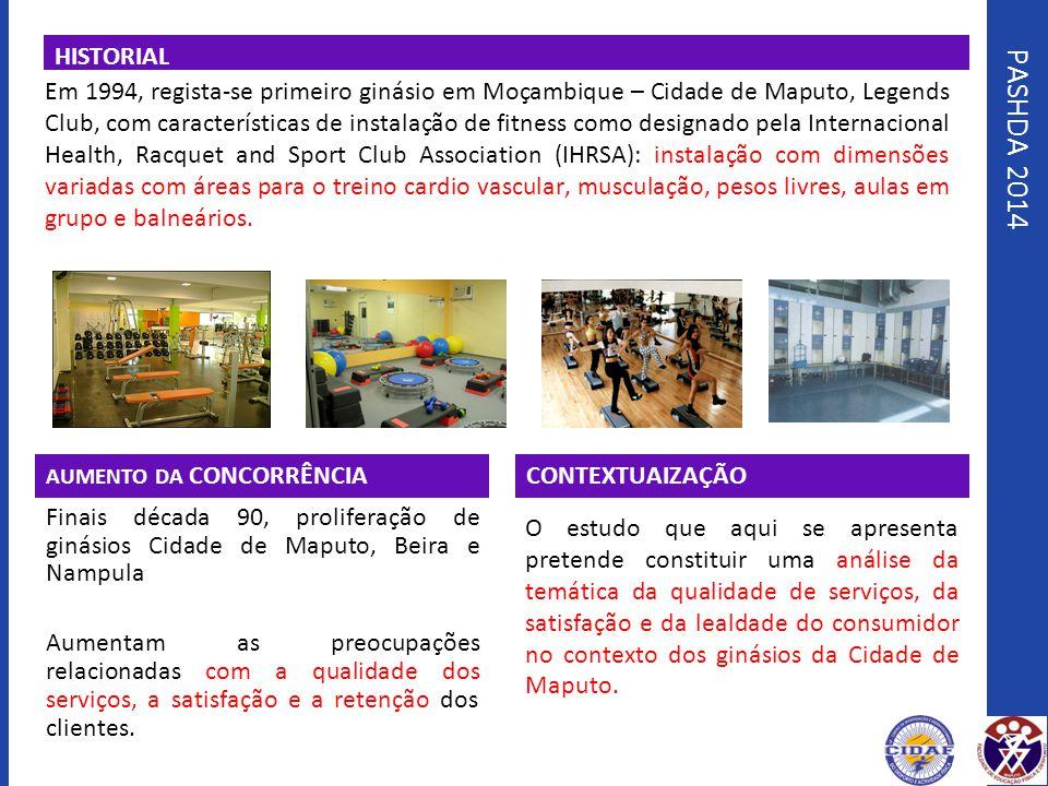 PASHDA 2014 HISTORIAL Em 1994, regista-se primeiro ginásio em Moçambique – Cidade de Maputo, Legends Club, com características de instalação de fitnes