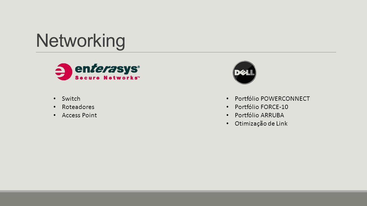 Networking Switch Roteadores Access Point Portfólio POWERCONNECT Portfólio FORCE-10 Portfólio ARRUBA Otimização de Link